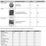 Samsung-round-smartwatch-Orbis-Gear-A-UI-01